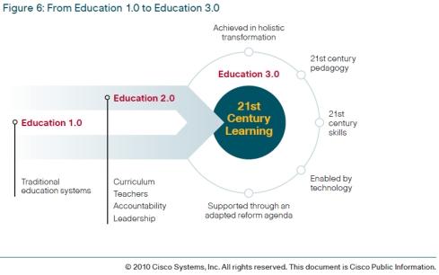 educacion3.0